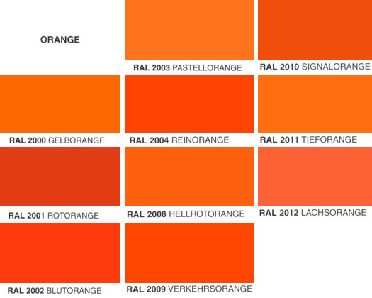 Orange Powder Coat Pics Of Yours And Info Please The