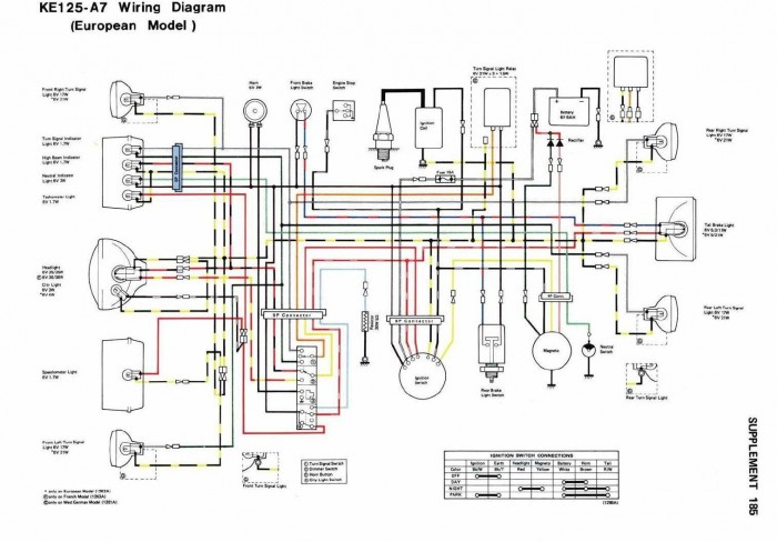 Kawasaki Kx 125 Wiring Diagram on free kawasaki wiring diagrams