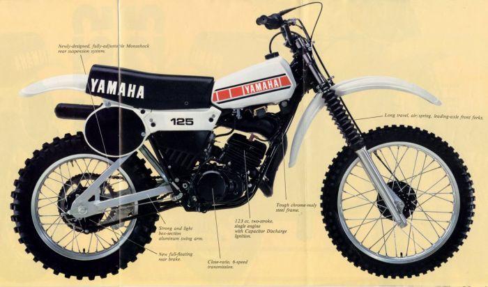 le guide vert yamaha 1979 les fiches techniques moto enduro trial et motocross. Black Bedroom Furniture Sets. Home Design Ideas